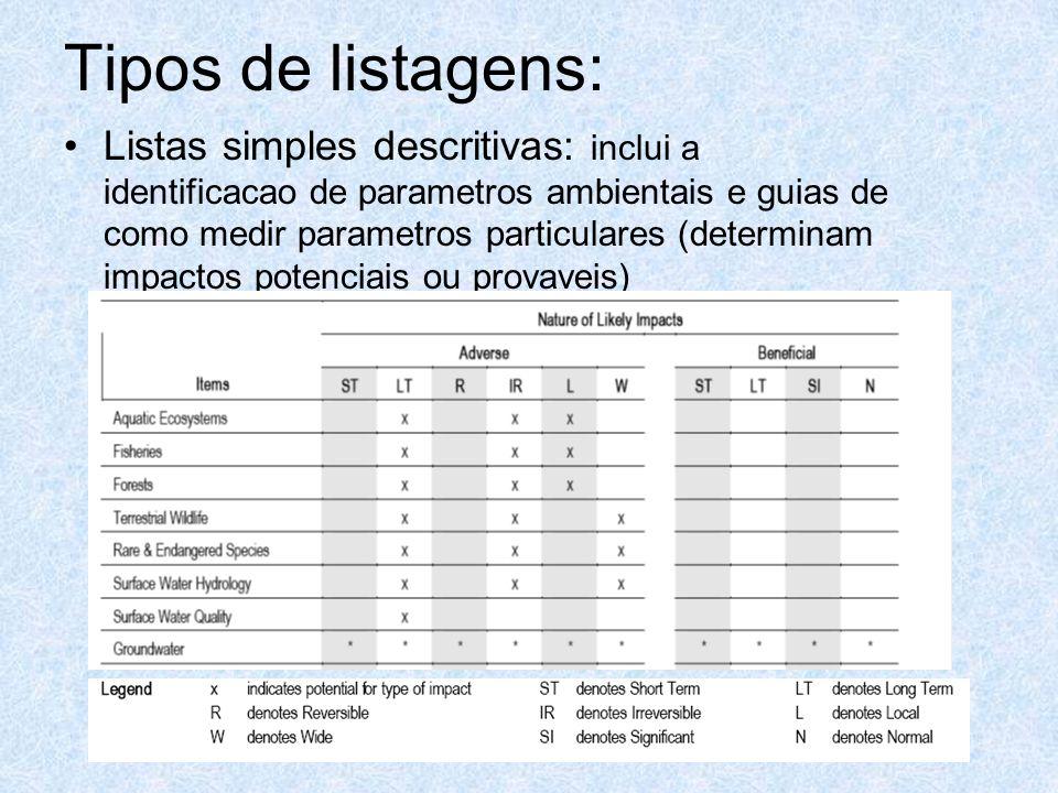 Tipos de listagens: Listas simples descritivas: inclui a identificacao de parametros ambientais e guias de como medir parametros particulares (determi