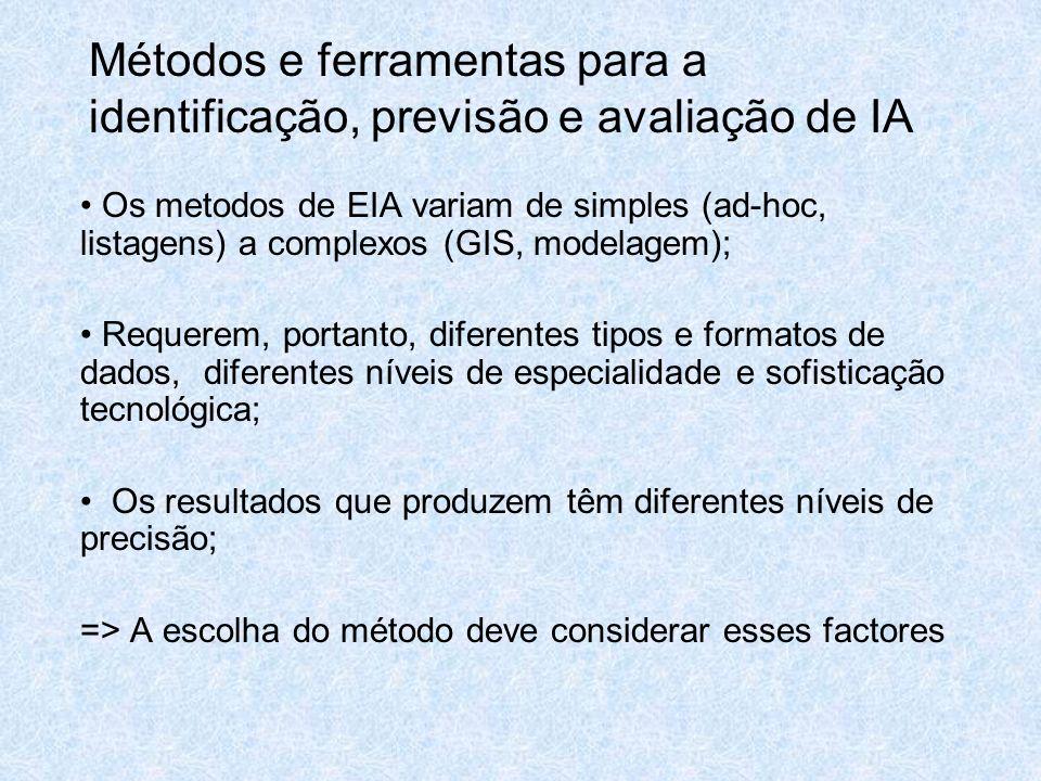 Métodos e ferramentas para a identificação, previsão e avaliação de IA Os metodos de EIA variam de simples (ad-hoc, listagens) a complexos (GIS, model