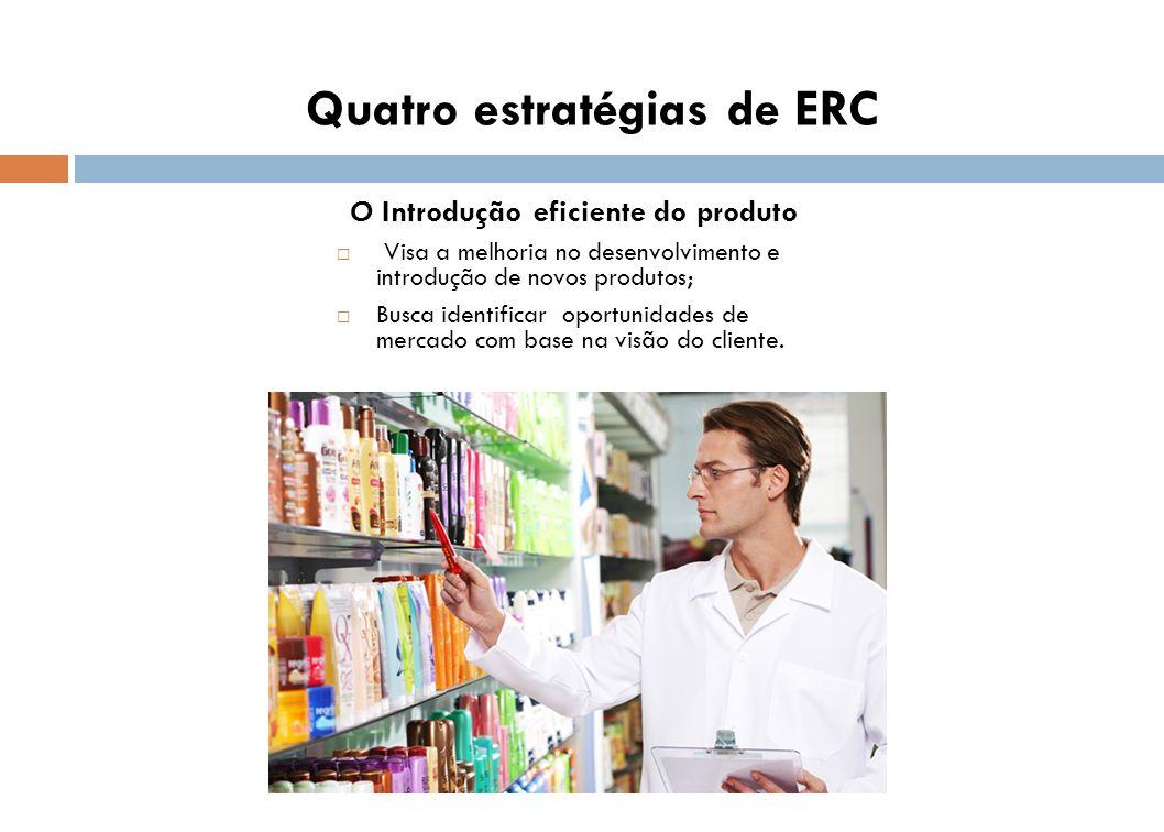 Quatro estratégias de ERC O Introdução eficiente do produto Visa a melhoria no desenvolvimento e introdução de novos produtos; Busca identificar oport