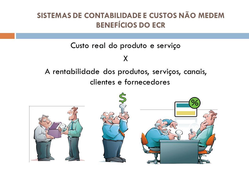 SISTEMAS DE CONTABILIDADE E CUSTOS NÃO MEDEM BENEFÍCIOS DO ECR Custo real do produto e serviço X A rentabilidade dos produtos, serviços, canais, clien