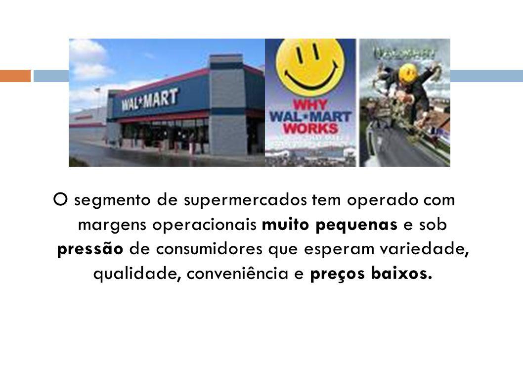 O segmento de supermercados tem operado com margens operacionais muito pequenas e sob pressão de consumidores que esperam variedade, qualidade, conven