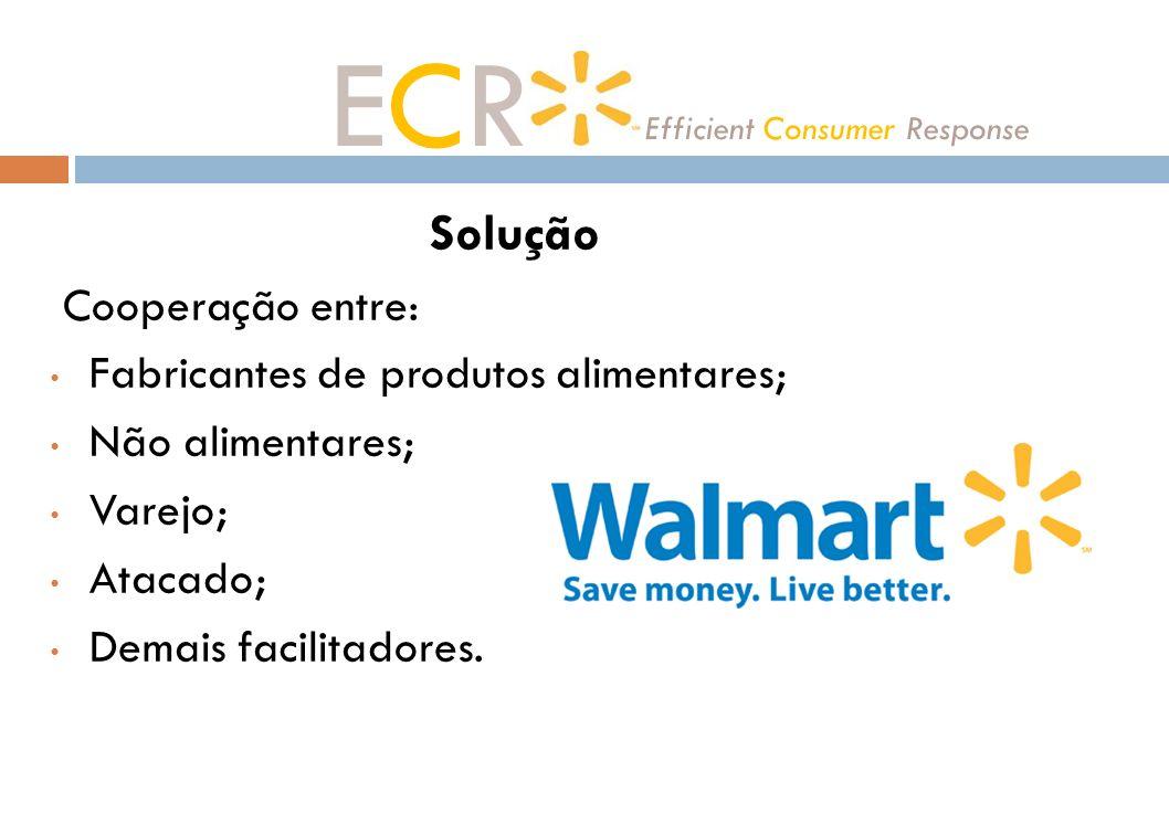 Solução Cooperação entre: Fabricantes de produtos alimentares; Não alimentares; Varejo; Atacado; Demais facilitadores. ECRECR Efficient Consumer Respo