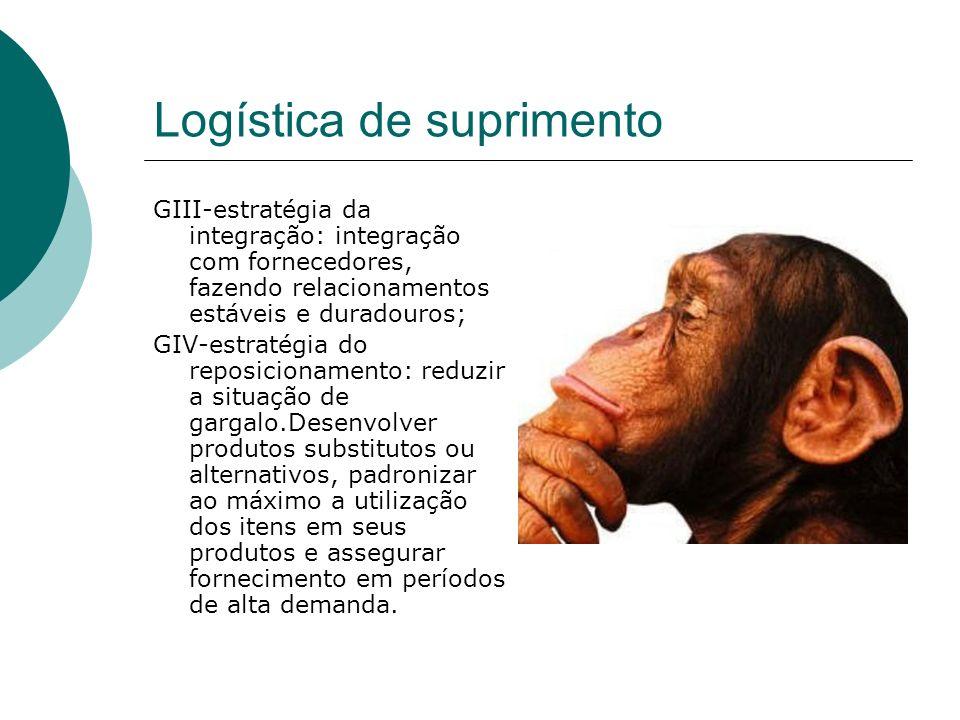 Logística de suprimento GIII-estratégia da integração: integração com fornecedores, fazendo relacionamentos estáveis e duradouros; GIV-estratégia do r