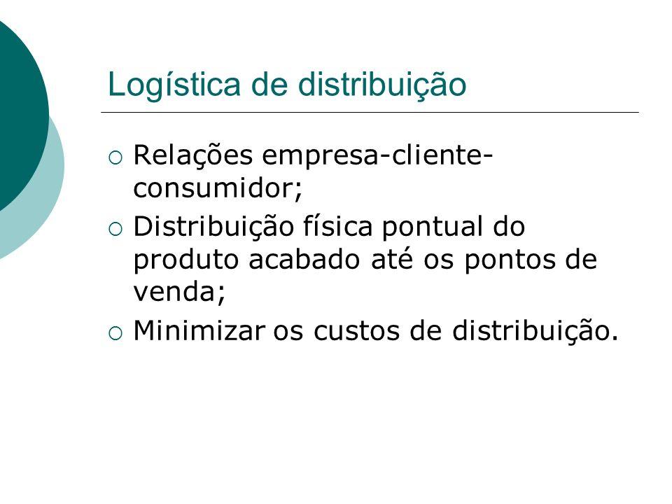 Logística de distribuição Relações empresa-cliente- consumidor; Distribuição física pontual do produto acabado até os pontos de venda; Minimizar os cu