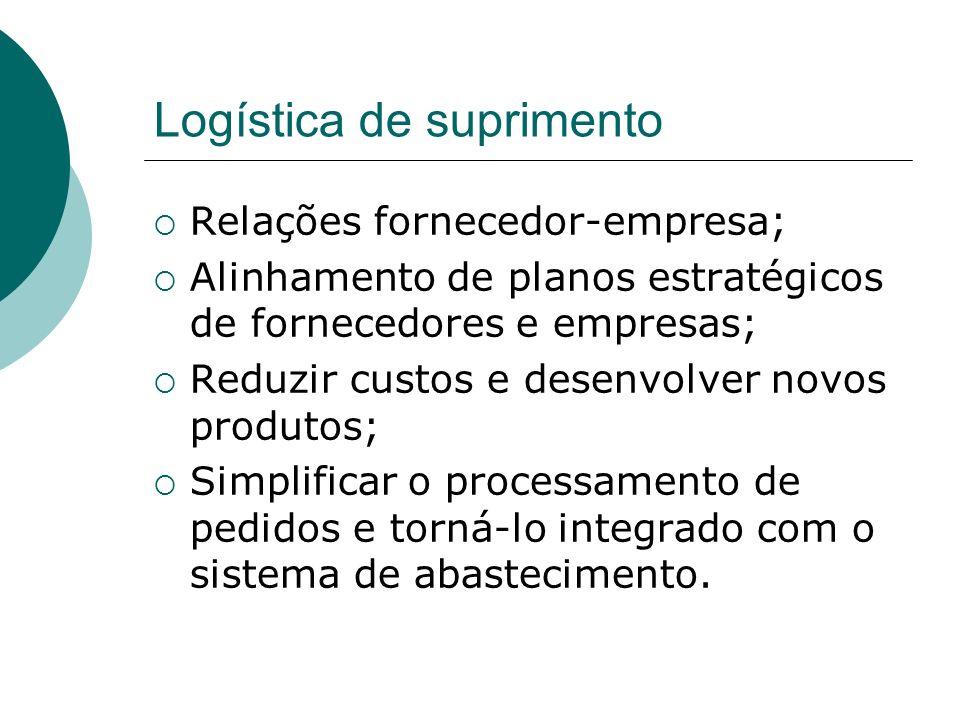 Logística de suprimento Relações fornecedor-empresa; Alinhamento de planos estratégicos de fornecedores e empresas; Reduzir custos e desenvolver novos