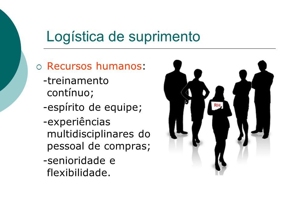 Logística de suprimento Recursos humanos: -treinamento contínuo; -espírito de equipe; -experiências multidisciplinares do pessoal de compras; -seniori