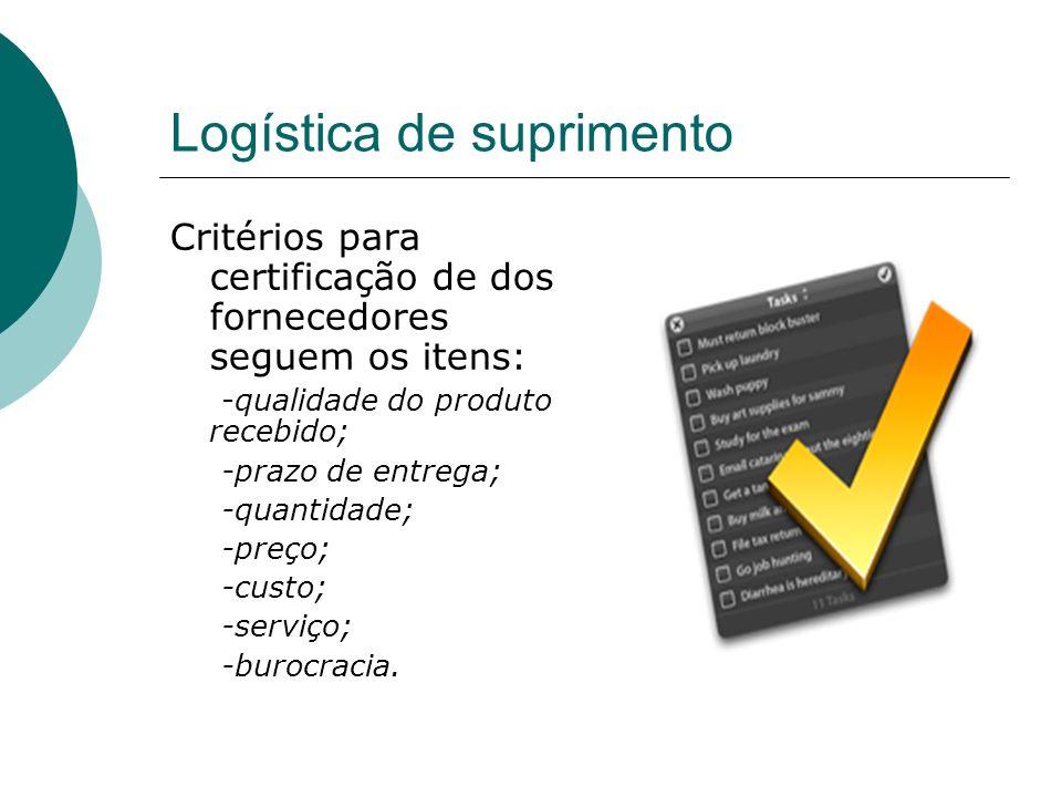 Logística de suprimento Critérios para certificação de dos fornecedores seguem os itens: -qualidade do produto recebido; -prazo de entrega; -quantidad