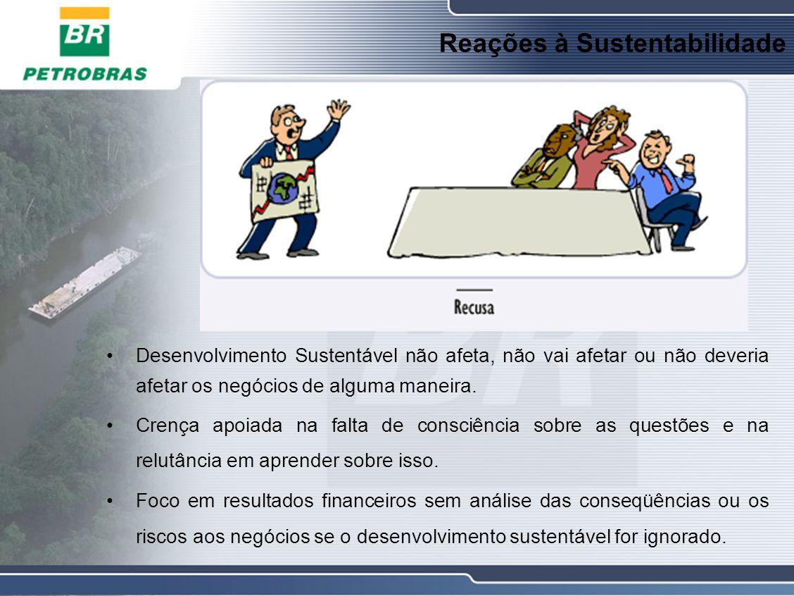 Reações à Sustentabilidade Desenvolvimento Sustentável não afeta, não vai afetar ou não deveria afetar os negócios de alguma maneira.