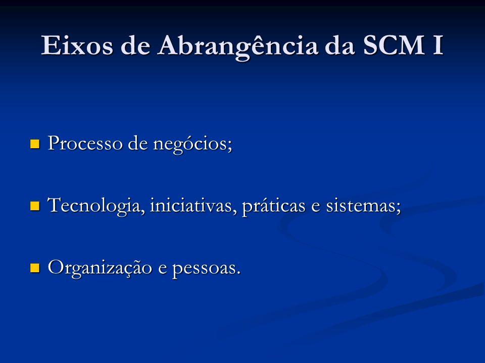 Eixos de Abrangência da SCM II Inter-relação entre os três eixos; Inter-relação entre os três eixos; Existe uma escala de evolução em cada um desses eixos, que não pode se dar de forma muito desigual; Existe uma escala de evolução em cada um desses eixos, que não pode se dar de forma muito desigual; Uma visão estratégica deve permear esses três eixos; Uma visão estratégica deve permear esses três eixos; A medição do desempenho é um desafio; A medição do desempenho é um desafio;