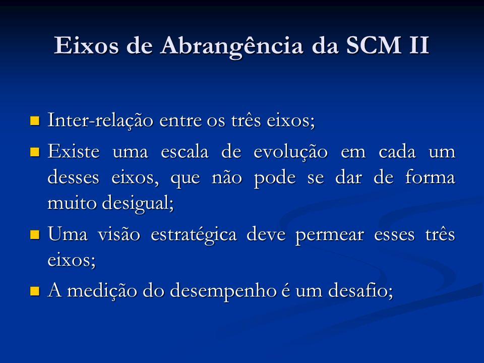 Eixos de Abrangência da SCM II Inter-relação entre os três eixos; Inter-relação entre os três eixos; Existe uma escala de evolução em cada um desses e