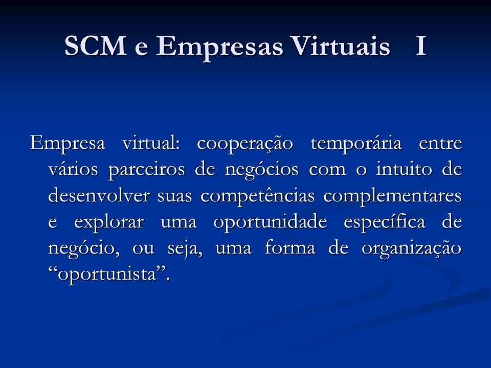 SCM e Empresas Virtuais I Empresa virtual: cooperação temporária entre vários parceiros de negócios com o intuito de desenvolver suas competências com