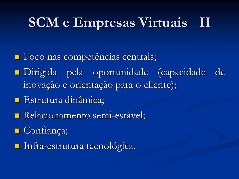 SCM e Empresas Virtuais III SC e VE possuem pontos em comum, mas também há pontos de divergência: SC e VE possuem pontos em comum, mas também há pontos de divergência: - Propósito principal; - Duração; - Estrutura organizacional; - Coordenação; - Velocidade de inovação industrial.