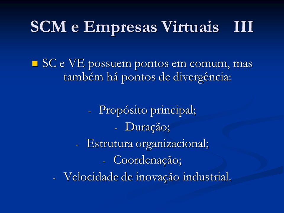 SCM e Empresas Virtuais III SC e VE possuem pontos em comum, mas também há pontos de divergência: SC e VE possuem pontos em comum, mas também há ponto