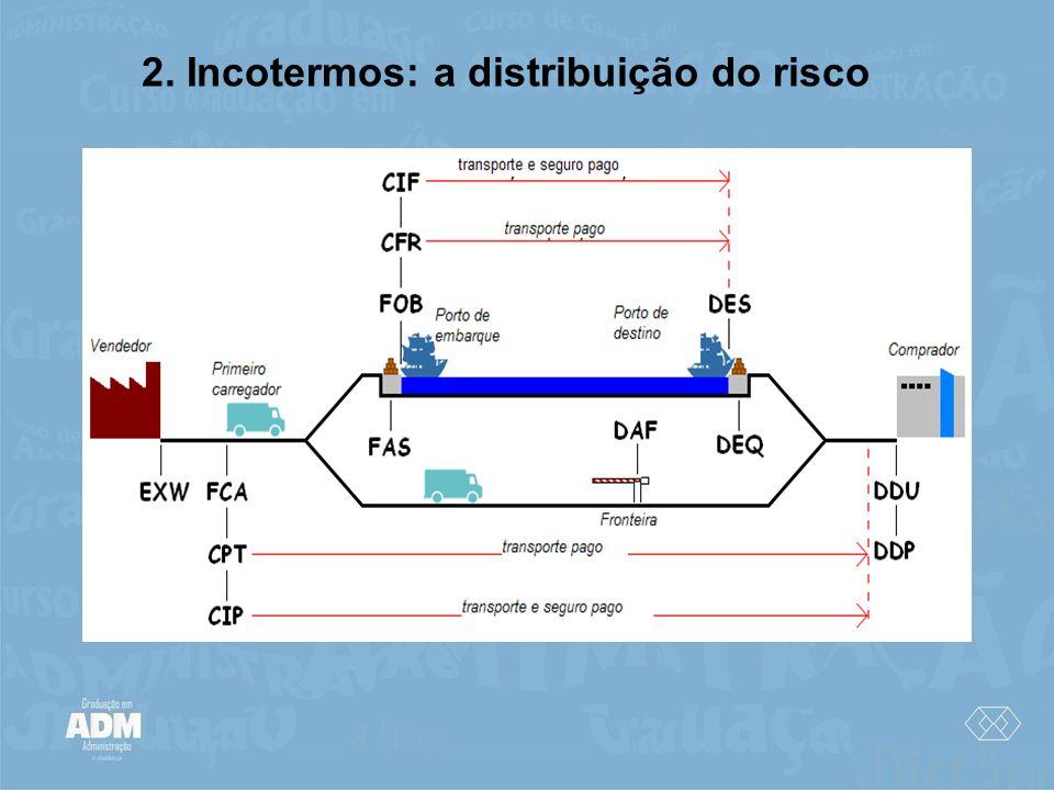 2. Incotermos: a distribuição do risco