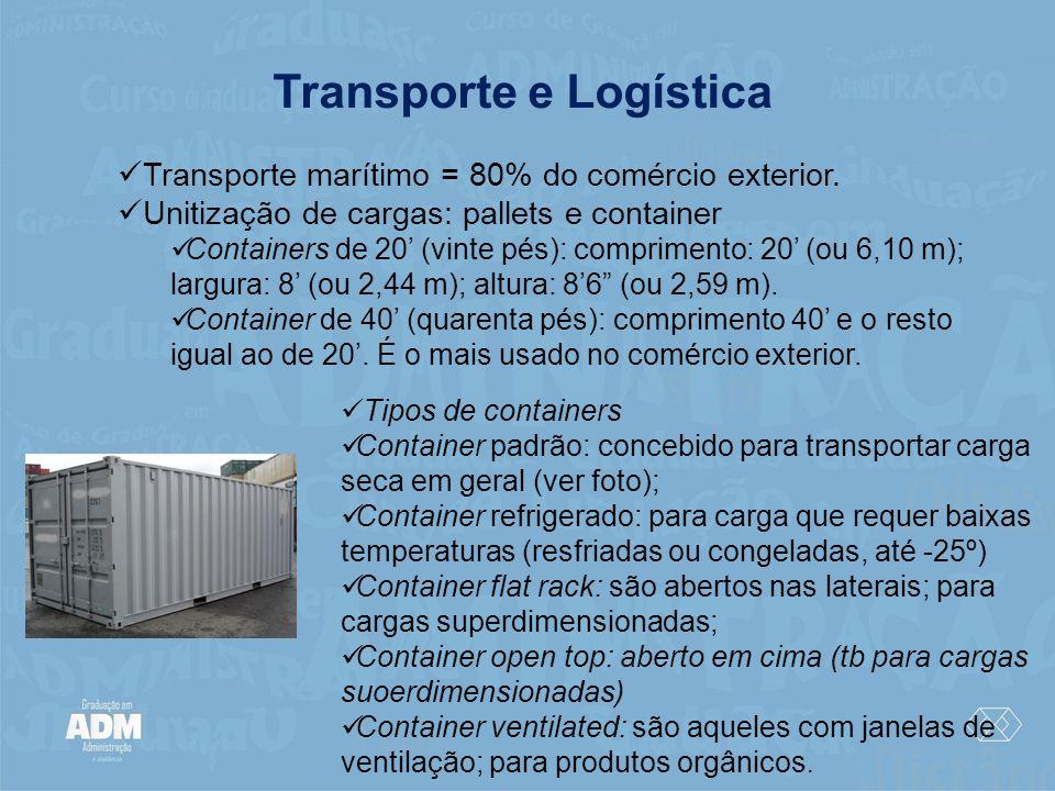 Transporte e Logística Transporte marítimo = 80% do comércio exterior. Unitização de cargas: pallets e container Containers de 20 (vinte pés): comprim