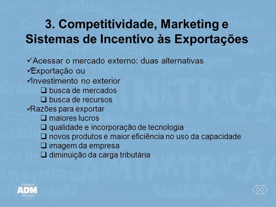 3. Competitividade, Marketing e Sistemas de Incentivo às Exportações Acessar o mercado externo: duas alternativas Exportação ou Investimento no exteri