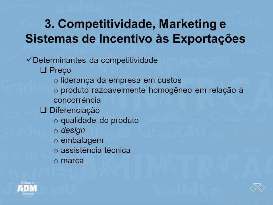 3. Competitividade, Marketing e Sistemas de Incentivo às Exportações Determinantes da competitividade Preço o liderança da empresa em custos o produto