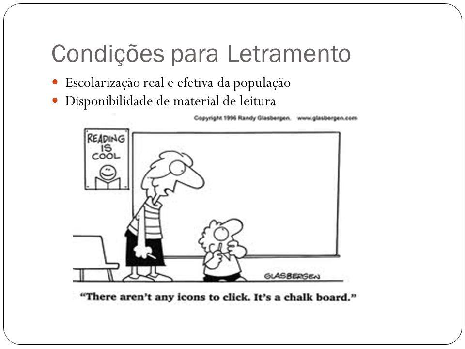 Condições para Letramento Escolarização real e efetiva da população Disponibilidade de material de leitura