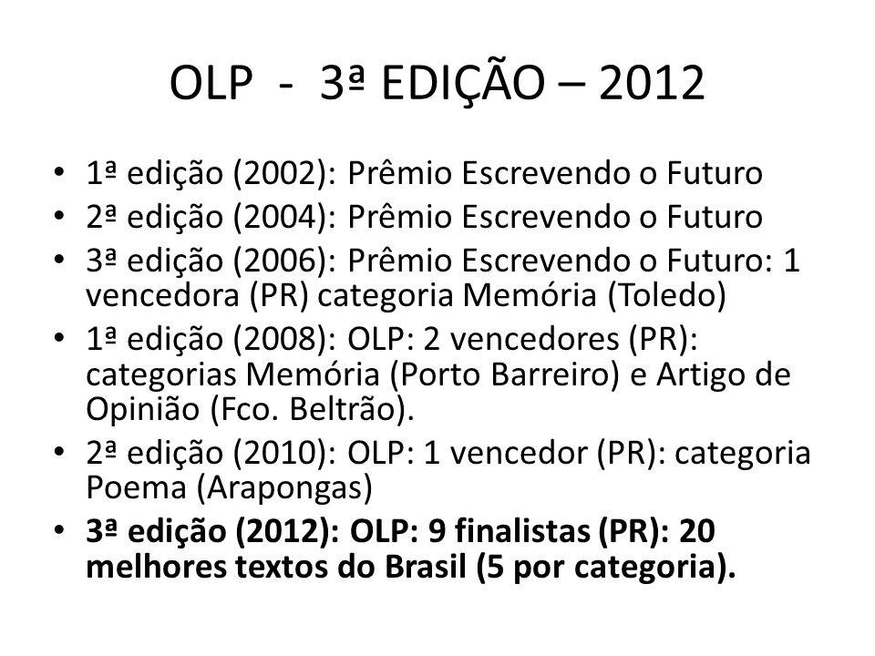 OLP - 3ª EDIÇÃO – 2012 1ª edição (2002): Prêmio Escrevendo o Futuro 2ª edição (2004): Prêmio Escrevendo o Futuro 3ª edição (2006): Prêmio Escrevendo o