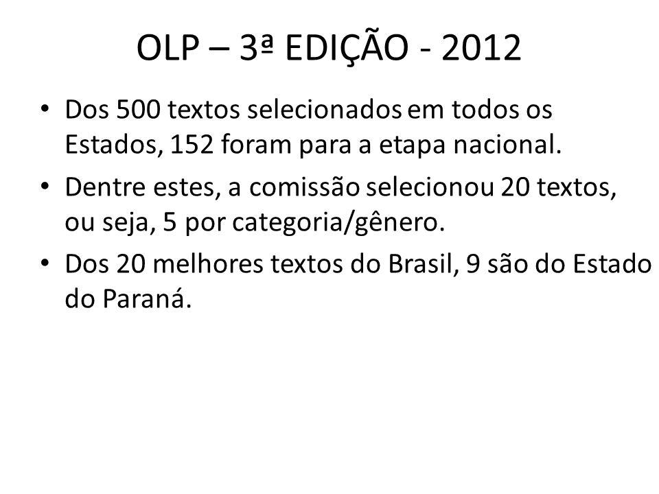 OLP – 3ª EDIÇÃO - 2012 Dos 500 textos selecionados em todos os Estados, 152 foram para a etapa nacional. Dentre estes, a comissão selecionou 20 textos