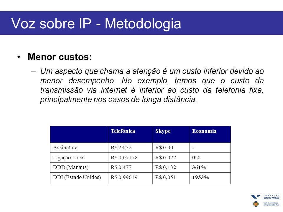 Voz sobre IP - Metodologia Menor custos: –Um aspecto que chama a atenção é um custo inferior devido ao menor desempenho.