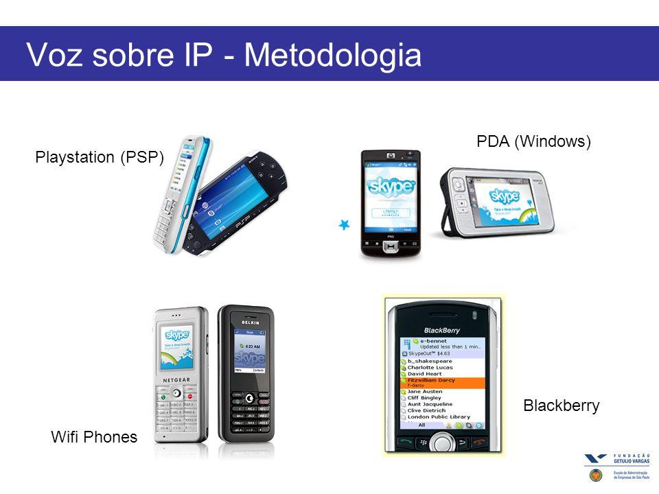 Voz sobre IP - Metodologia 75% da pop. brasileira 21% da pop. brasileira