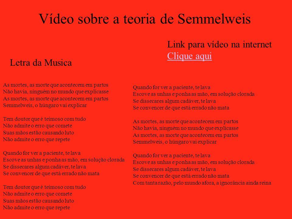 Vídeo sobre a teoria de Semmelweis As mortes, as morte que acontecem em partos Não havia, ninguém no mundo que explicasse As mortes, as morte que acon