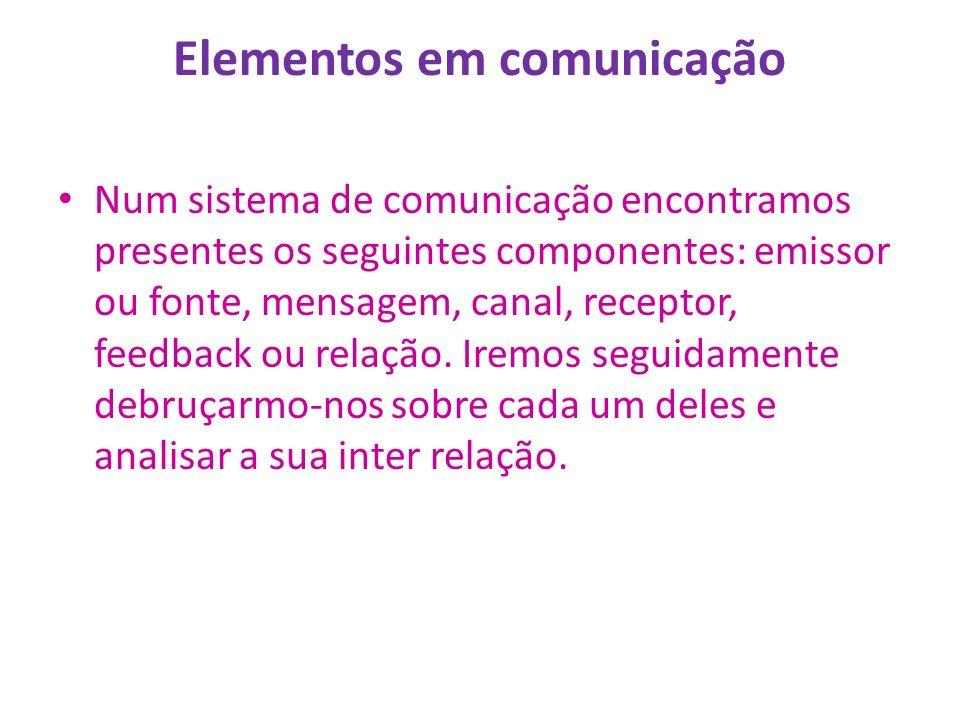 Elementos em comunicação Num sistema de comunicação encontramos presentes os seguintes componentes: emissor ou fonte, mensagem, canal, receptor, feedback ou relação.