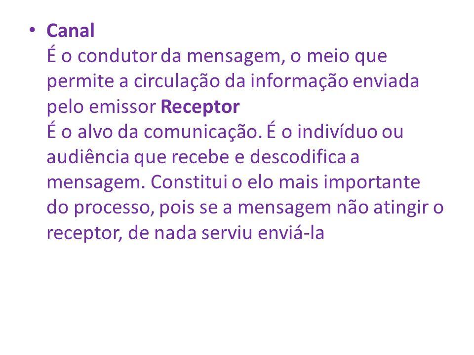 Canal É o condutor da mensagem, o meio que permite a circulação da informação enviada pelo emissor Receptor É o alvo da comunicação.