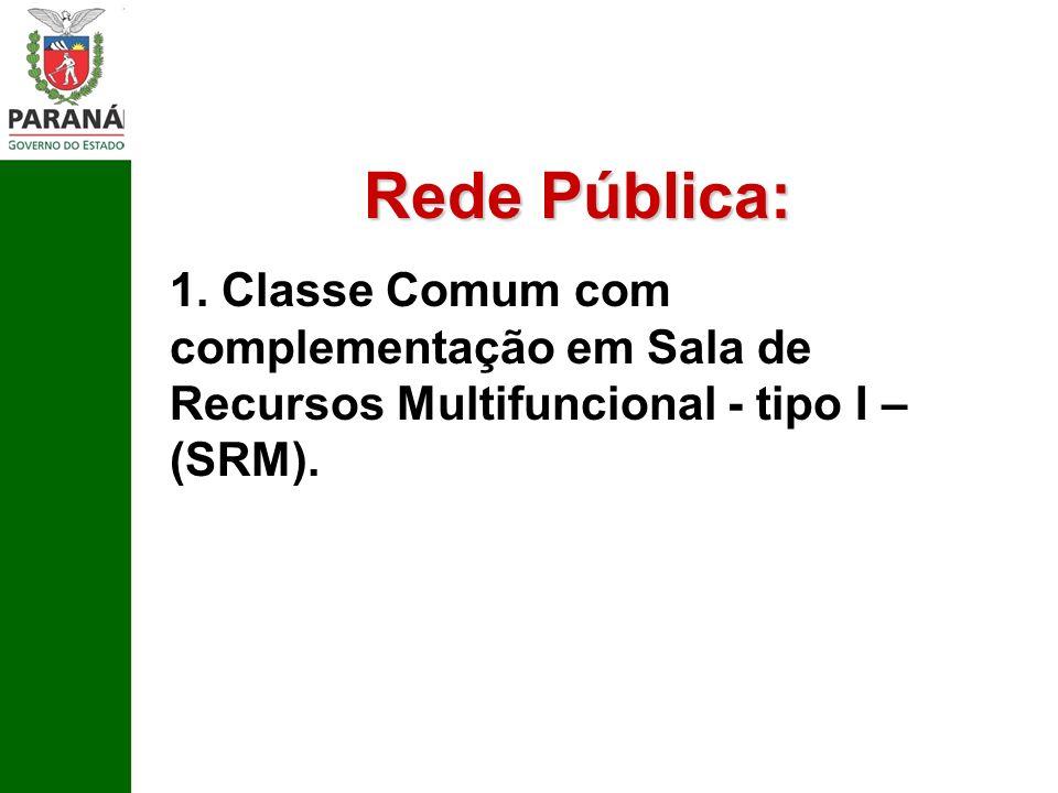 Rede Pública: 1. Classe Comum com complementação em Sala de Recursos Multifuncional - tipo I – (SRM).