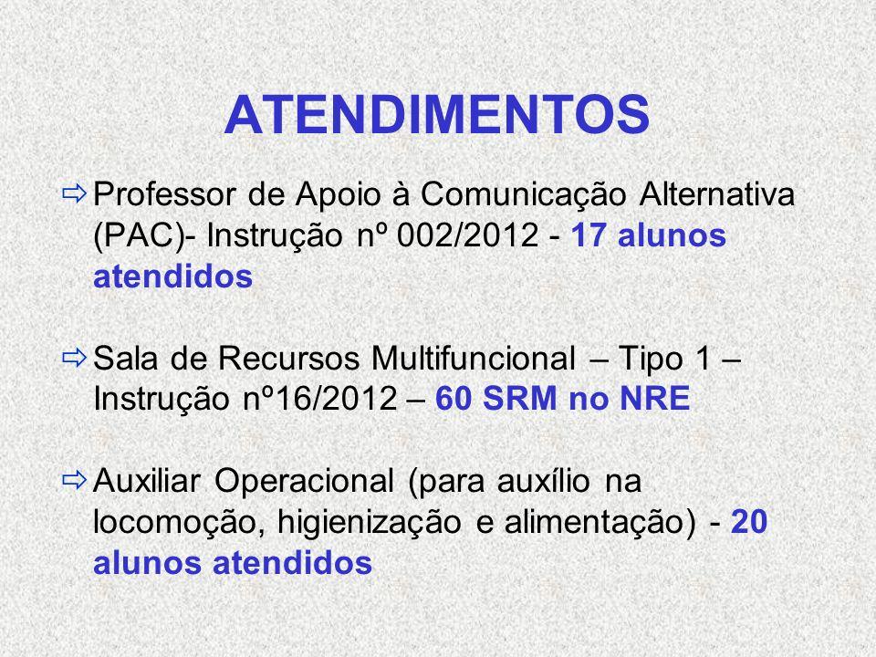 ATENDIMENTOS Professor de Apoio à Comunicação Alternativa (PAC)- Instrução nº 002/2012 - 17 alunos atendidos Sala de Recursos Multifuncional – Tipo 1