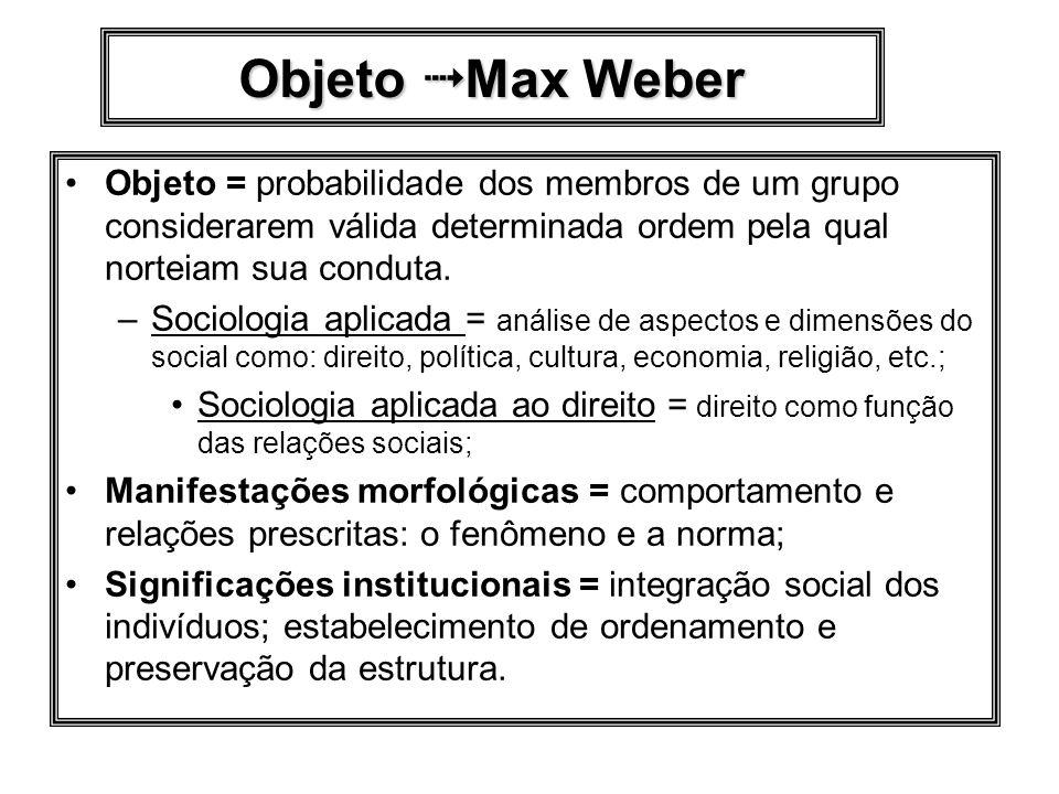 Objeto Max Weber Objeto = probabilidade dos membros de um grupo considerarem válida determinada ordem pela qual norteiam sua conduta.