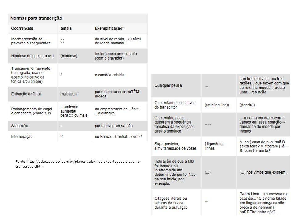 Fonte: http://educacao.uol.com.br/planos-aula/medio/portugues-gravar-e- transcrever.jhtm