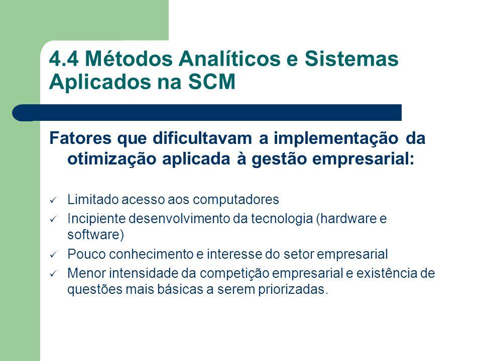 4.4 Métodos Analíticos e Sistemas Aplicados na SCM Fatores que dificultavam a implementação da otimização aplicada à gestão empresarial: Limitado aces
