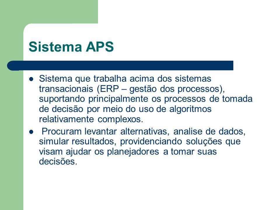 Sistema APS Sistema que trabalha acima dos sistemas transacionais (ERP – gestão dos processos), suportando principalmente os processos de tomada de de