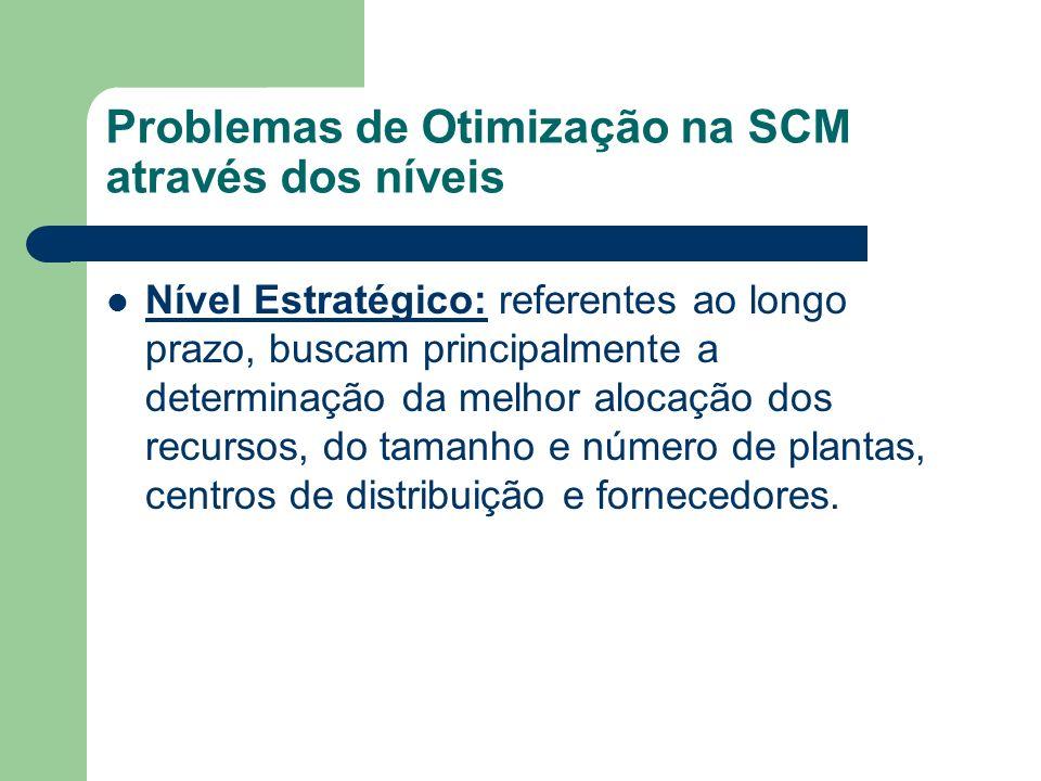 Problemas de Otimização na SCM através dos níveis Nível Tático: planejamento de suprimento, fluxo de materiais através de uma determinada SC dentro de um certo horizonte de tempo.