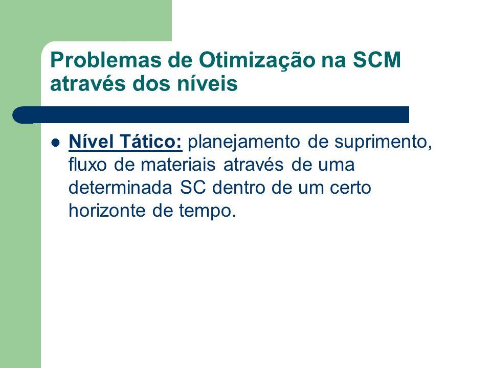 Problemas de Otimização na SCM através dos níveis Nível Operacional: programa de produção, especificar os recursos produtivos, a mão- de-obra, os equipamentos e materiais a serem utilizados.