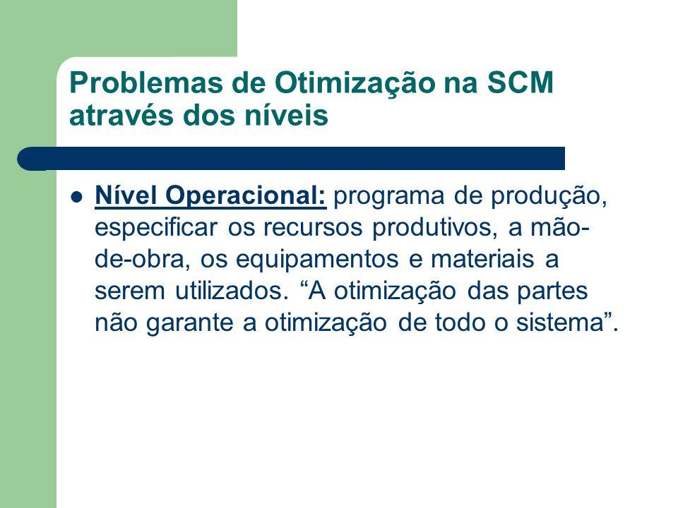 Problemas de Otimização na SCM através dos níveis Nível Operacional: programa de produção, especificar os recursos produtivos, a mão- de-obra, os equi