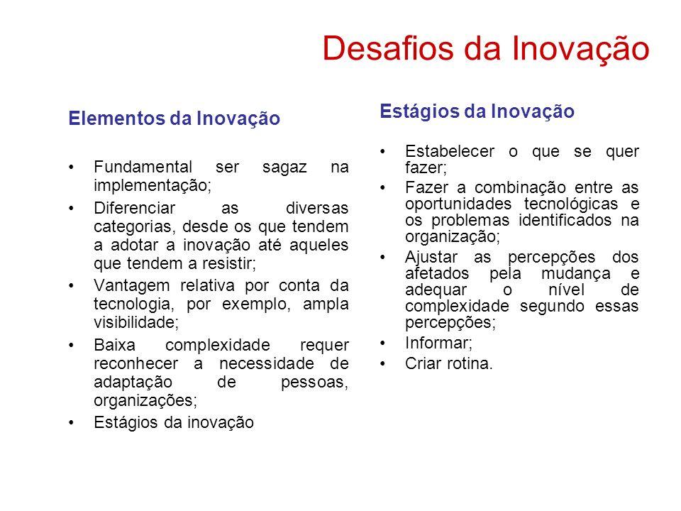 Desafios da Inovação Elementos da Inovação Fundamental ser sagaz na implementação; Diferenciar as diversas categorias, desde os que tendem a adotar a