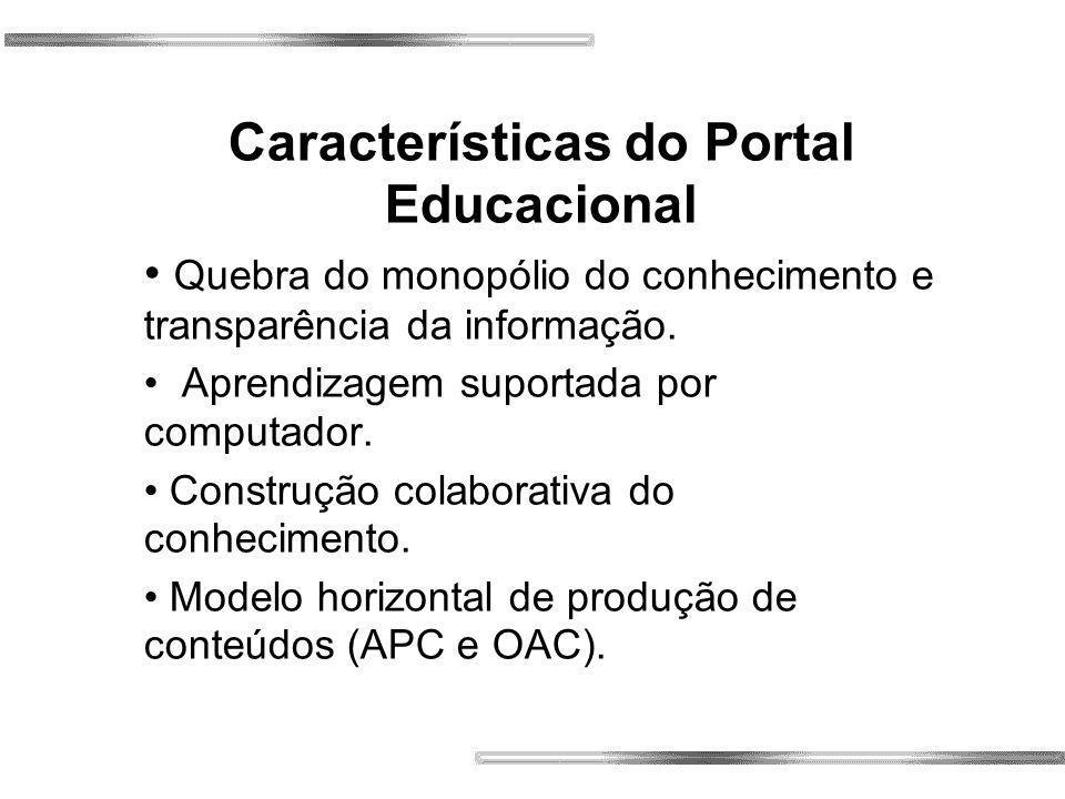 Características do Portal Educacional Quebra do monopólio do conhecimento e transparência da informação.