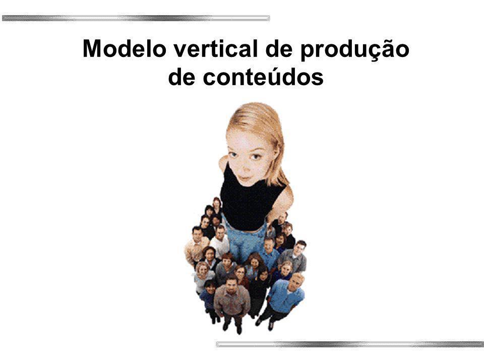 Modelo vertical de produção de conteúdos