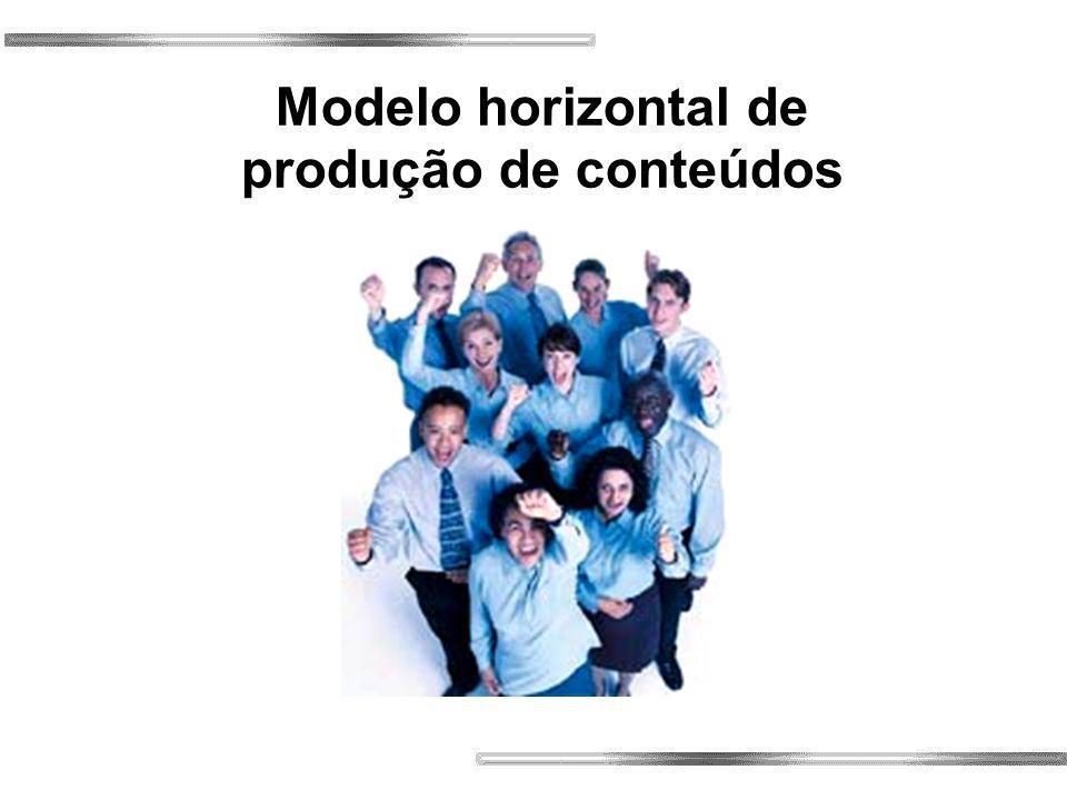 Modelo horizontal de produção de conteúdos