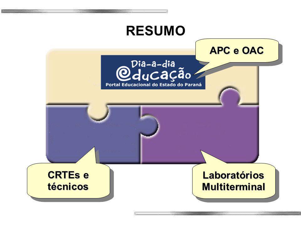 RESUMO APC e OAC LaboratóriosMultiterminal CRTEs e técnicos