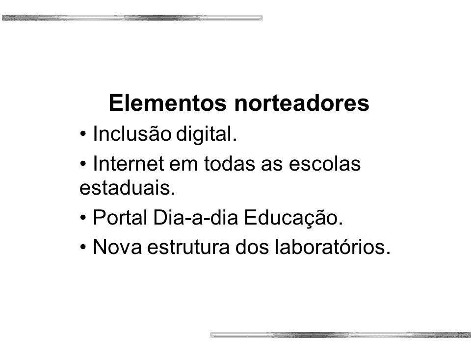 Elementos norteadores Inclusão digital.Internet em todas as escolas estaduais.
