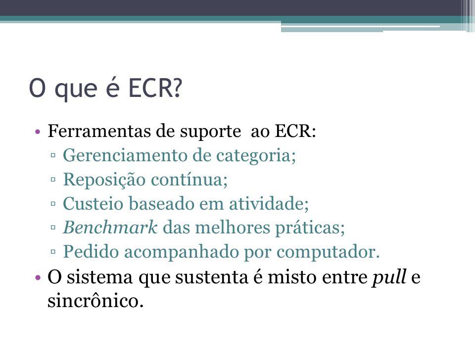 O que é ECR.