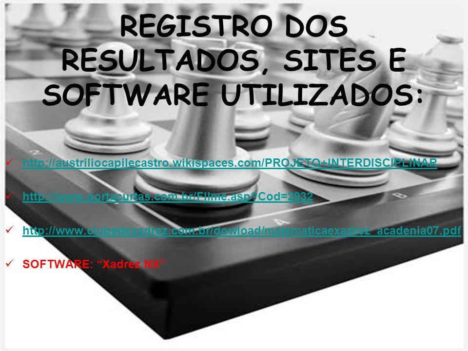REGISTRO DOS RESULTADOS, SITES E SOFTWARE UTILIZADOS: http://austriliocapilecastro.wikispaces.com/PROJETO+INTERDISCIPLINAR http://www.portacurtas.com.