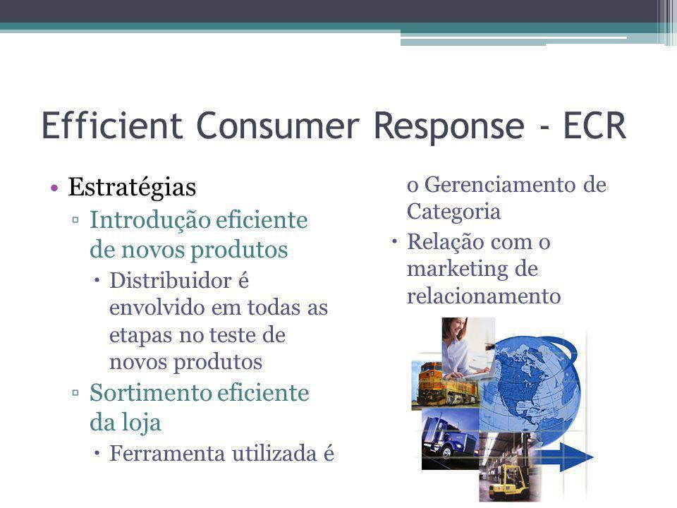Efficient Consumer Response - ECR Estratégias Introdução eficiente de novos produtos Distribuidor é envolvido em todas as etapas no teste de novos pro