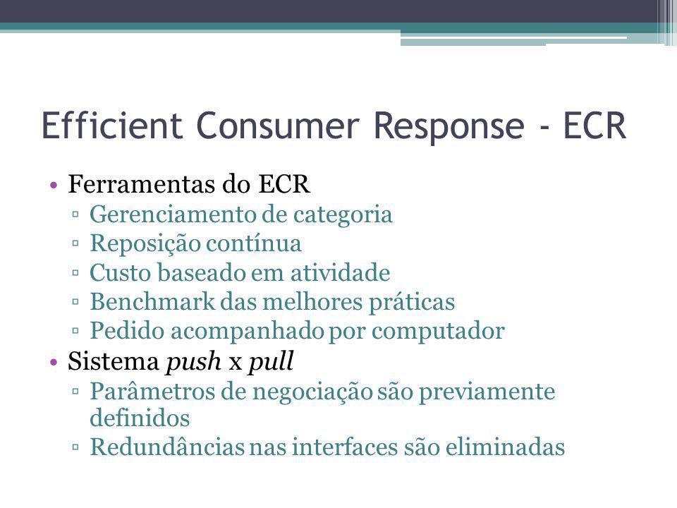 Efficient Consumer Response - ECR Ferramentas do ECR Gerenciamento de categoria Reposição contínua Custo baseado em atividade Benchmark das melhores p