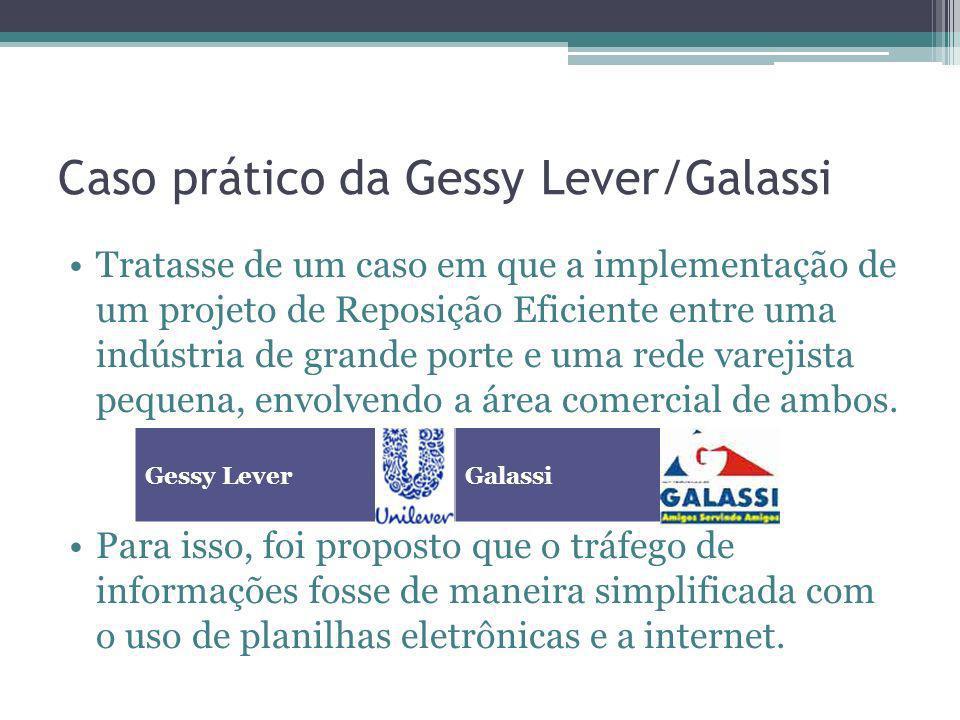 Gessy LeverGalassi Caso prático da Gessy Lever/Galassi Tratasse de um caso em que a implementação de um projeto de Reposição Eficiente entre uma indús