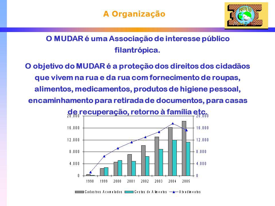A Organização O MUDAR é uma Associação de interesse público filantrópica. O objetivo do MUDAR é a proteção dos direitos dos cidadãos que vivem na rua